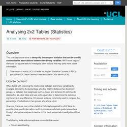 Analysing 2x2 Tables (Statistics)