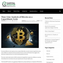 Time-Line Analysis of Bitcoin on a Logarithmic Scale