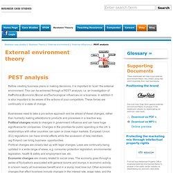 PEST analysis External influences business studies and business english