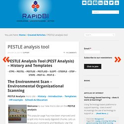 PEST/ PESTLE Analysis