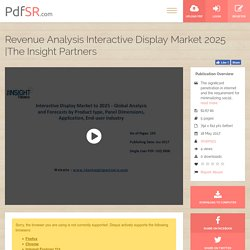 Revenue Analysis Interactive Display Market 2025