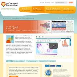 Common Online Data Analysis Platform (CODAP)