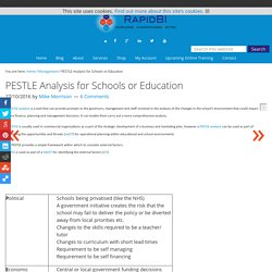PESTLE analysis for schools or education