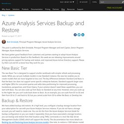 Azure Analysis Services Backup and Restore