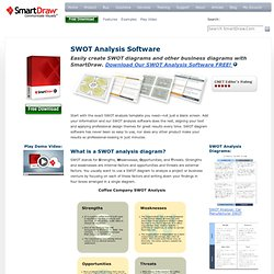 SWOT Analysis - Download SmartDraw FREE to easily create SWOT analyses and marketing visuals!
