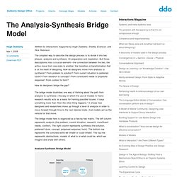 The Analysis-Synthesis Bridge Model