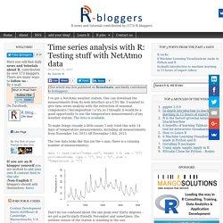 Time series analysis with R: Testing stuff with NetAtmo data