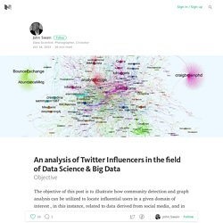 An analysis of Twitter Influencers in the field of Data Science & Big Data