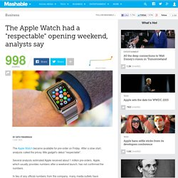 Analysts estimate Apple Watch will lure 20 million people