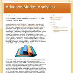 Advance Market Analytics: Acrylonitrile Butadiene Rubber Market Outlook: 2020 the Year on a Positive Note