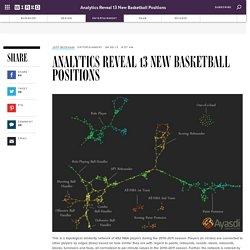 Analytics Reveal 13 New Basketball Positions