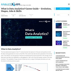 What is Data Analytics? Career Guide - Analytics Stages, Skills & Jobs