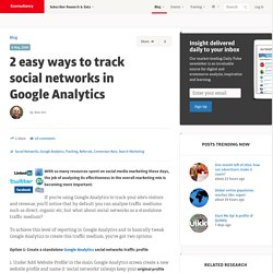 2 easy ways to track social networks in Google Analytics