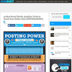 10 Best Social Media Analytics Tools to Track Your Online Data [INFOGRAPHIC]