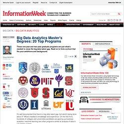 Big Data Analytics Master's Degrees: 20 Top Programs