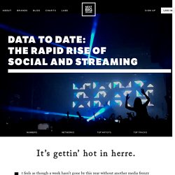 Next Big Sound - Analytics and Insights for the Music Industry