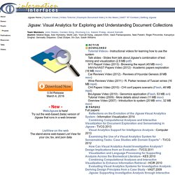 Jigsaw - Visual Analytics for Investigative Analysis