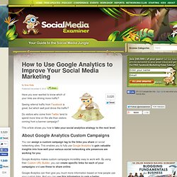 How to Use Google Analytics to Improve Your Social Media Marketing