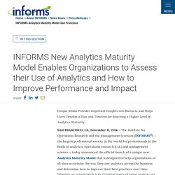 Analytics Maturity Model San Francisco