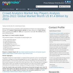 Crowd Analytics Market Key Players Analysis 2016-2022: Global Market Worth US $1.4 Billion by 2022