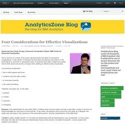 AnalyticsZone Blog