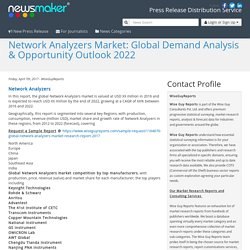 Network Analyzers Market: Global Demand Analysis & Opportunity Outlook 2022
