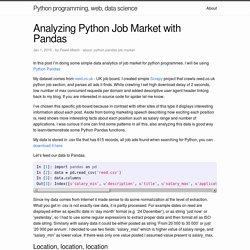 Analyzing Python Job Market with Pandas