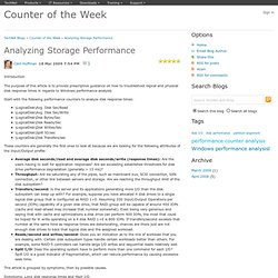 Analyzing Storage Performance - Counter of the Week