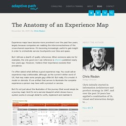 The Anatomy of an Experience Map