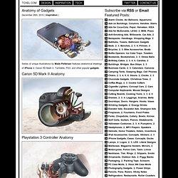 Anatomy of Gadgets