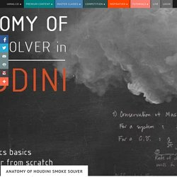 Anatomy of Houdini smoke solver - Houdini