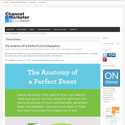 The Anatomy Of A Perfect Event [Infographic]