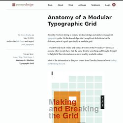 Anatomy of a Typographic Grid