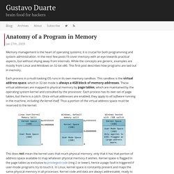 Anatomy of a Program in Memory