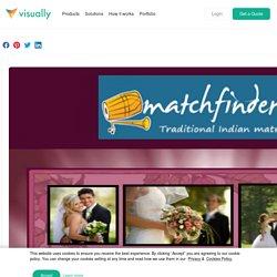 Anbupriyal Vaniya Chettiar Matrimony