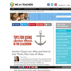 How to Use Anchor Charts in Your Classroom