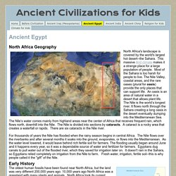 Ancient Egypt - Ancient Civilizations for Kids