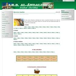 I.E.S. Al-Ándalus - Ejercicios resueltos
