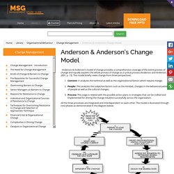 Anderson & Anderson's Change Model