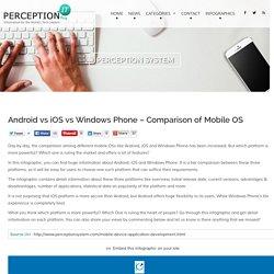 Android vs iOS vs Windows Phone - Comparison of Mobile OS