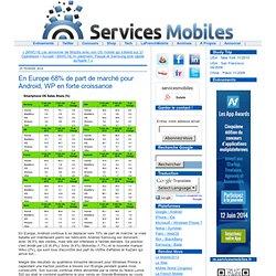 En Europe 68% de part de marché pour Android, WP en forte croissance