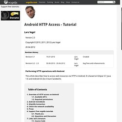 Android HTTP Access
