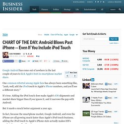 CHART OF THE DAY: Android Blows Past iPhone -- Even If You Include iPod Touch