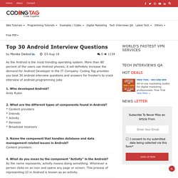 Top 30 Android Interview Questions