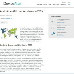 Android vs iOS market share for 2016