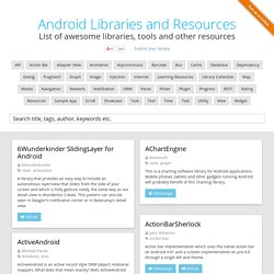 Android Libraries and Resources