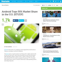 Android Tops 50% Market Share in the U.S. [STUDY]