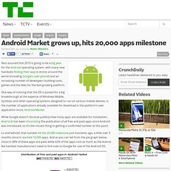 Android Market grows up, hits 20,000 apps milestone