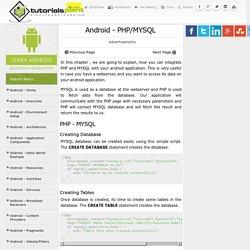 Android PHP/MYSQL