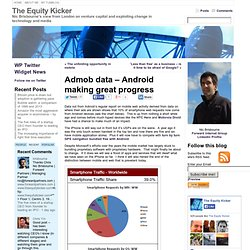 Admob data – Android making great progress | The Equity Kicker